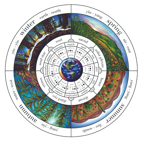 Sun/Moon Wheel of the Year Calendar 2021 [ Instant Digital Download] NEW