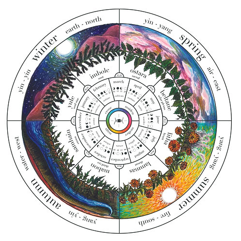 Wheel of the Year + Moon Phase Calendar 2021 [ Instant Digital Download]