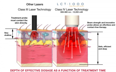 laser_therapy_1