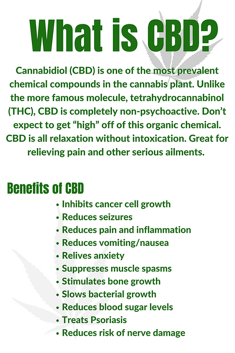 What is CBD.png