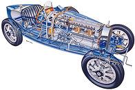 Bugatti, History and Renaissance - Part 8: The Type 35