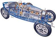 Bugatti, History and Renaissance - Prologue