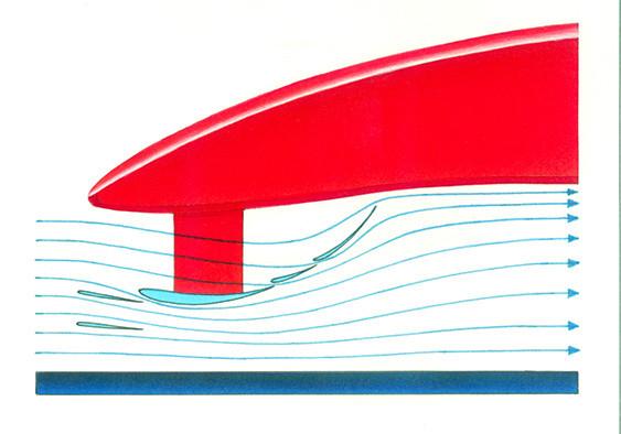 Figure 9b