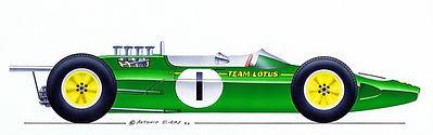 1963-65 The Lotus revolution