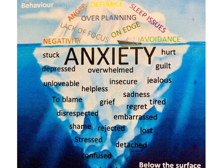 The Surface of Anxiety