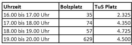 Nutzung Bolzplatz total_edited.jpg