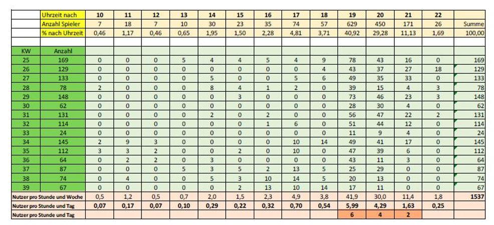 Tabelle Bolzi 1.JPG
