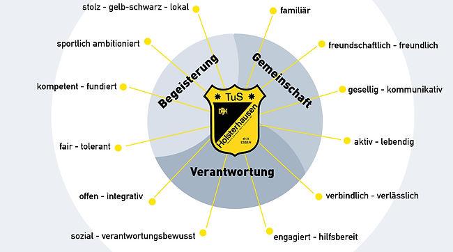 Wertekreis_Bild.jpg