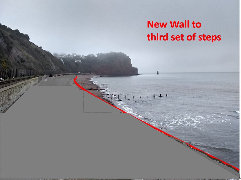 An impression of the new view from the top of the existing seawall at this point