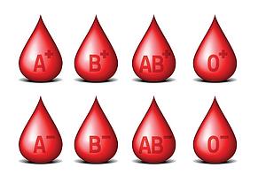 BloodTypeDrops 483x333.png