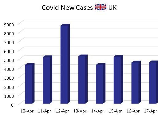 COVID-19 in UK