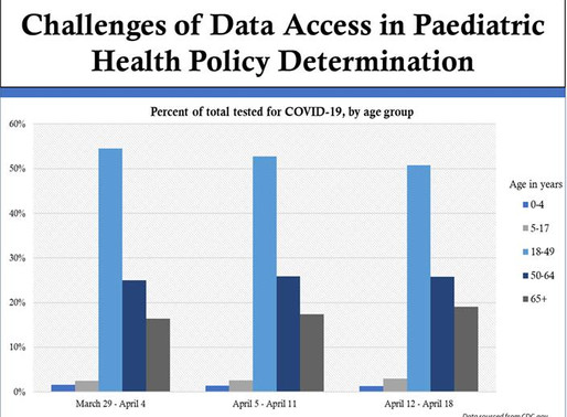 Challenges of Data Access in Pediatric Health Policy Determination