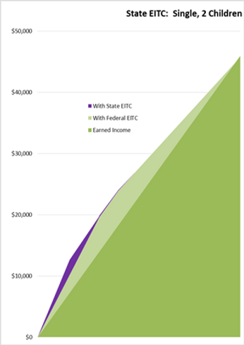 EITC2.png