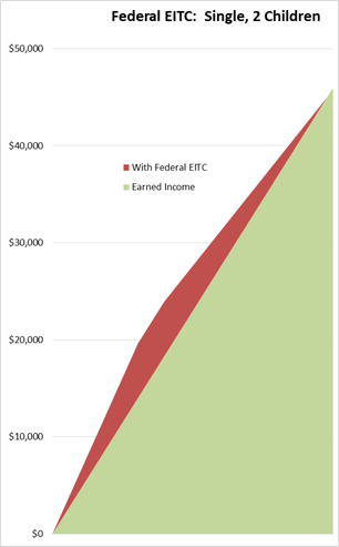EITC1.png