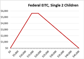 EITC3.png