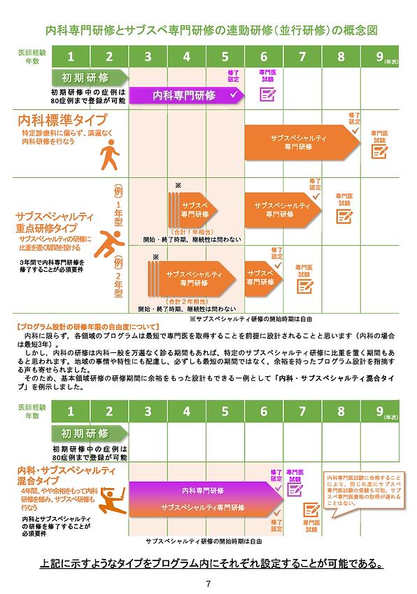 専門医コース3つ.png