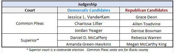 judge election2019.jpg