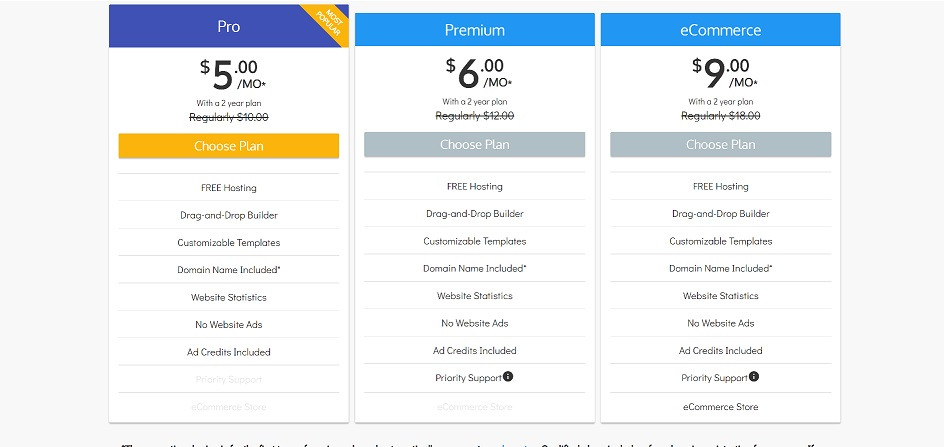 sitebuilder-vs-wix-pricing