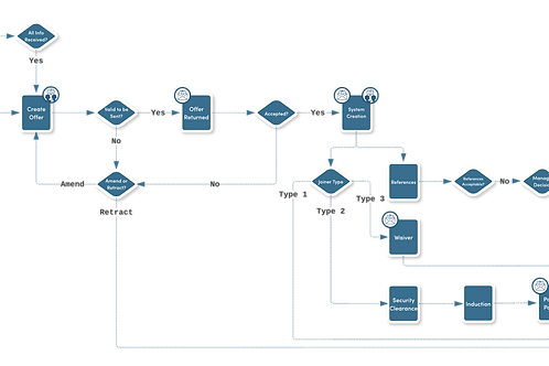 Workflow Pro