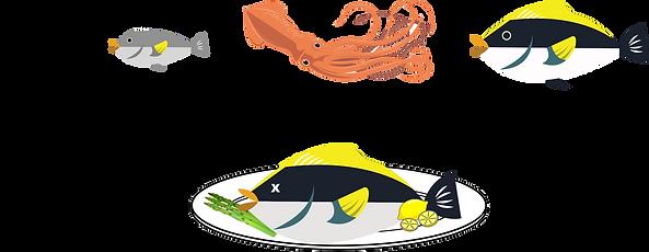 Fish Eating Plastic.png