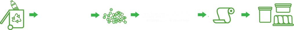 Flow - Green Outline.png