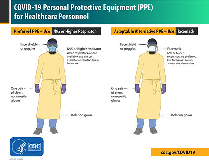 COVID-19_PPE_illustrations.jpg