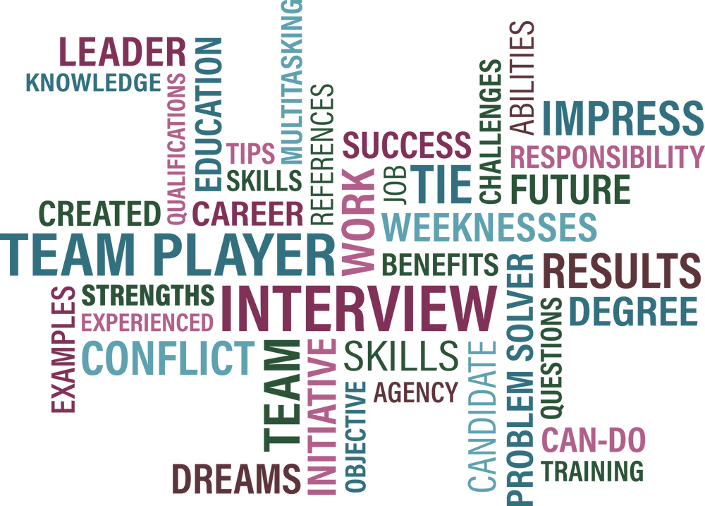 An image containing a lot of jobs related words like: Interview, Team Player, Success, Leader, Knowledge, Strengths, Team, Dreams
