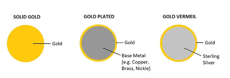 Differences in Gold.jpg