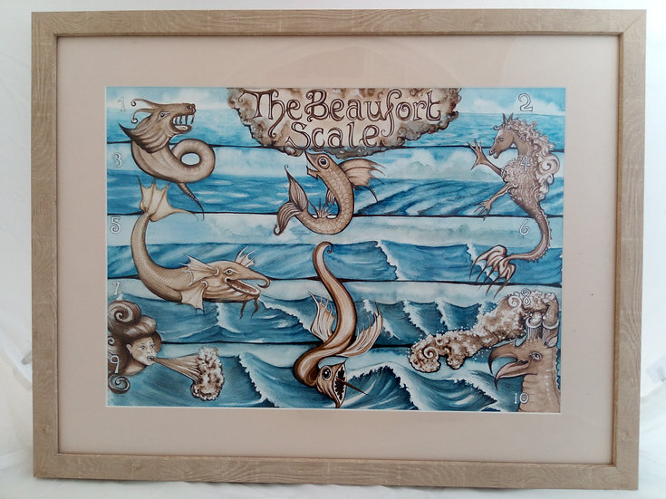 The Beaufort Scale