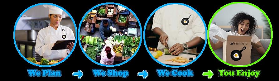 we-plan-shop-cook-you-enjoy_edited.png
