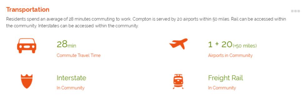 Community Profile: Transportation