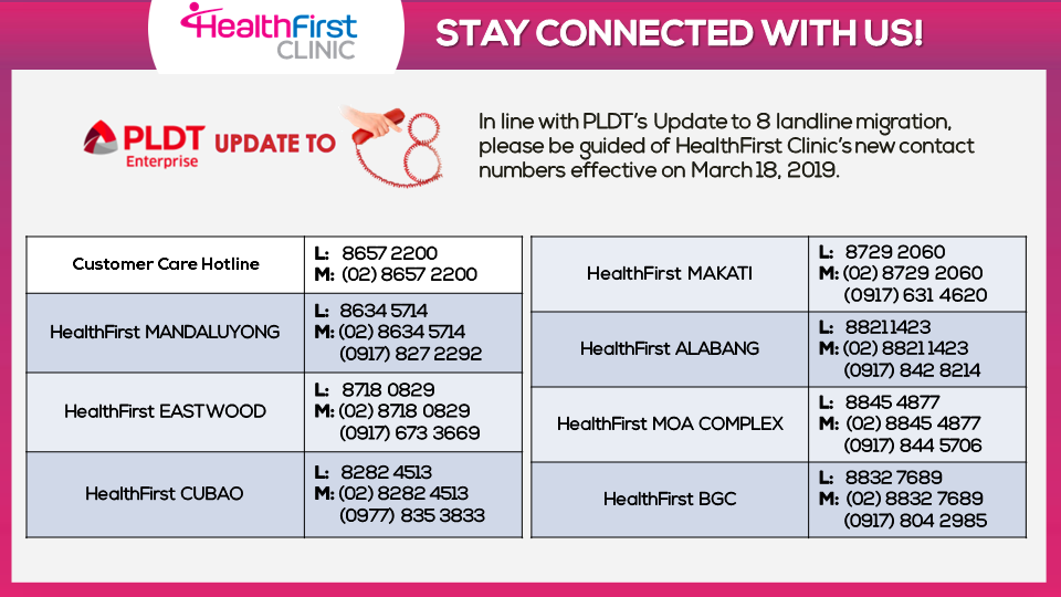 HealthFirst Updated Contact umbers