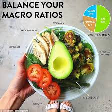 Balance Carbs and Fat for Optimal Health