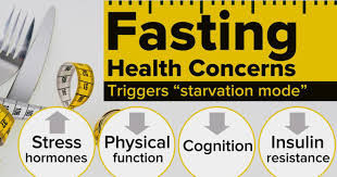 Cons of Intermittent Fasting