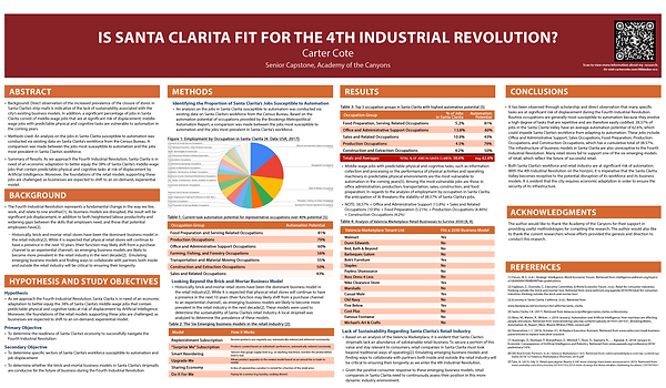 Carter Cote 4thindus research poster.png