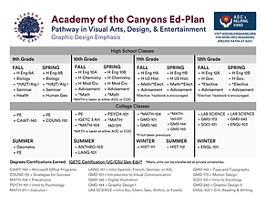 GRAPHIC DESIGN Academy of the Canyons Ed