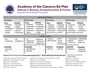 BUS. ADMIN Academy of the Canyons Ed-Pla
