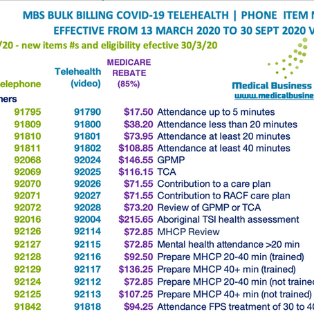 MBS Covid-19 | New items & eligibility 30 March 2020