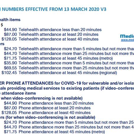 MBS Telehealth Item Numbers - COVID-19