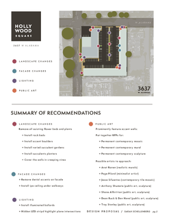 Hollywood Square | Summary of Recs