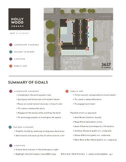 Hollywood Square | Summary of Goals
