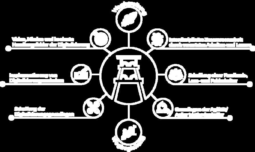 Infografik_Schmiede_Zollverein.png