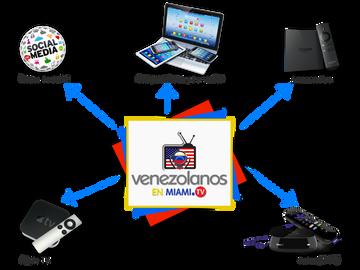 Nace el punto de encuentro de los Venezolanos en Miami
