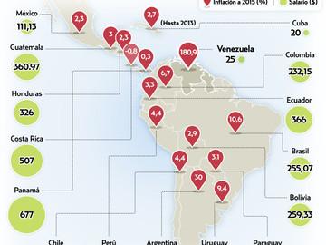 Salario mínimo diario del venezolano es de 83 centavos de dólar