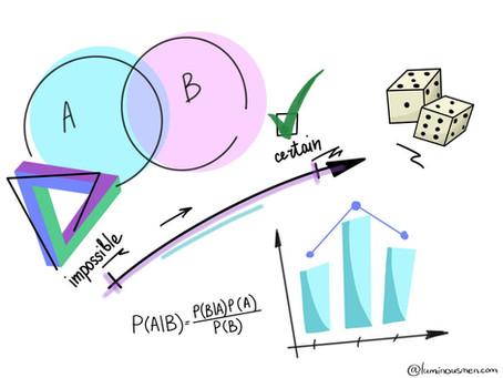 Medidas do tamanho do efeito (força da associação): significado e interpretação