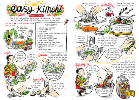 An excerp from Cook Korean!: A Comic Book With Recipes