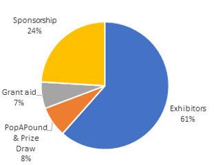 pie chart finance 2019.jpg