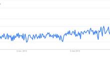 "De trend in marketing-land: ""CPQ 3D"""