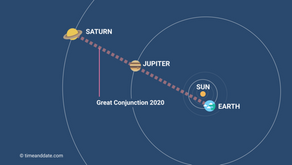 The Great Conjunction and Winter Solstice