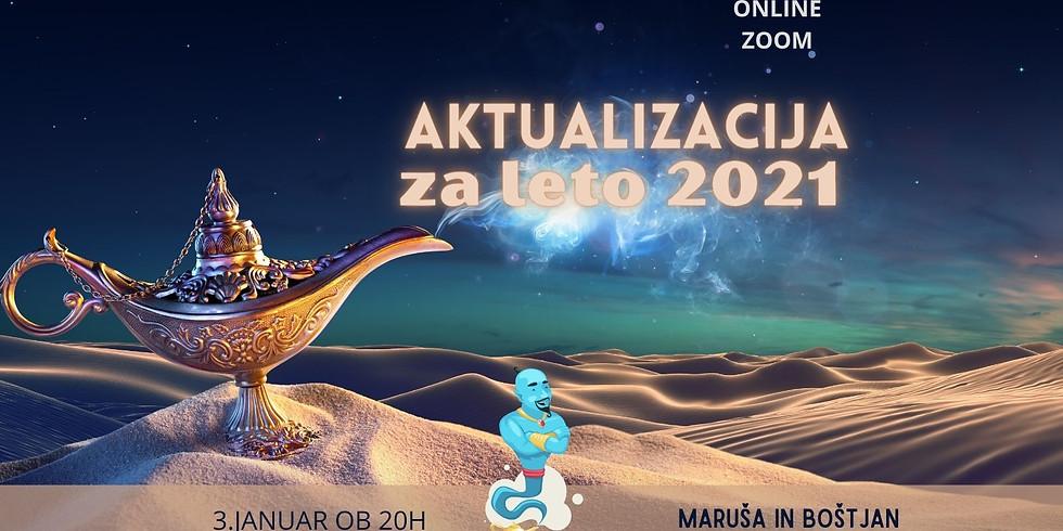 Online: Aktualizacija za leto 2021!